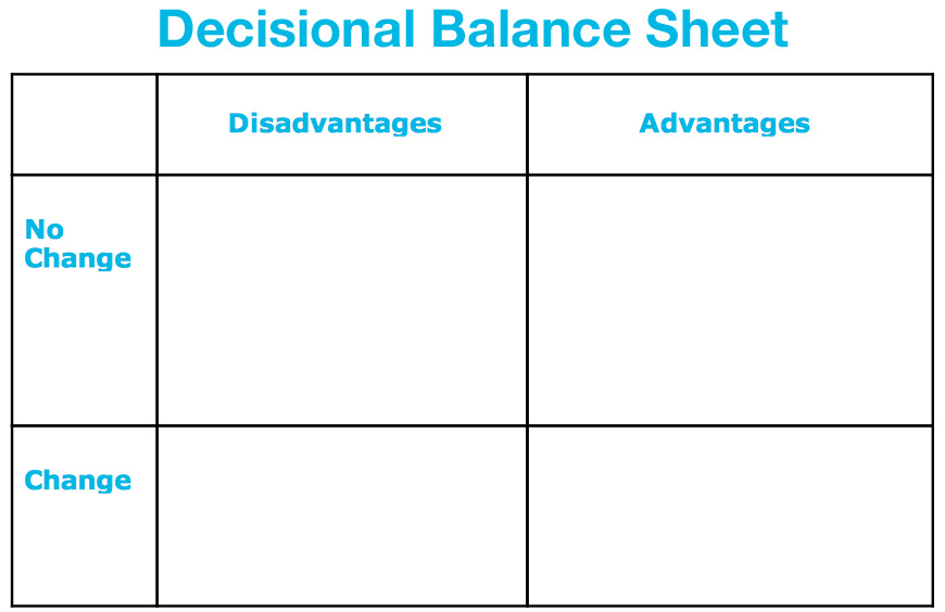 Decisional Balance Sheet | Welcome to BallaratWellness.com
