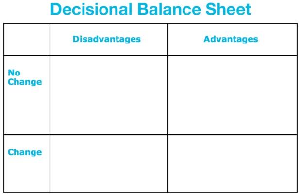 DecisionalBalanceSheet